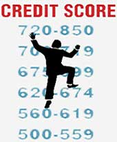 A man climbing rows of credit scores to reach the highest score